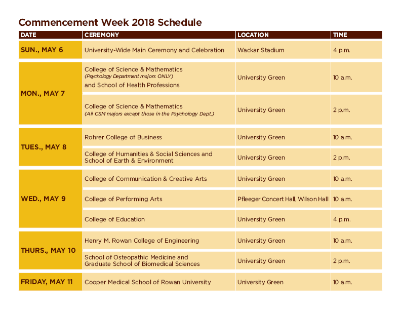 Commencement | Commencement | Rowan University